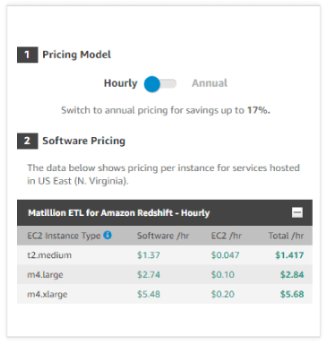 matillion-etl-for-redshift-pricing-v2