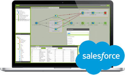 salesforce matillion etl amazon redshift