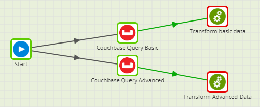 couchbase query matillion etl amazon redshift transformation