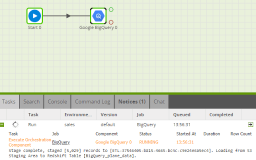 BigQuery Query Component in Matillion ETL for Snowflake - Running Component
